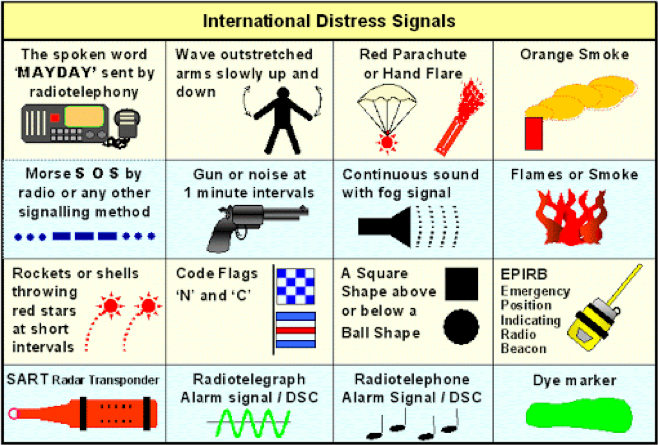 Internationale noodsignalen